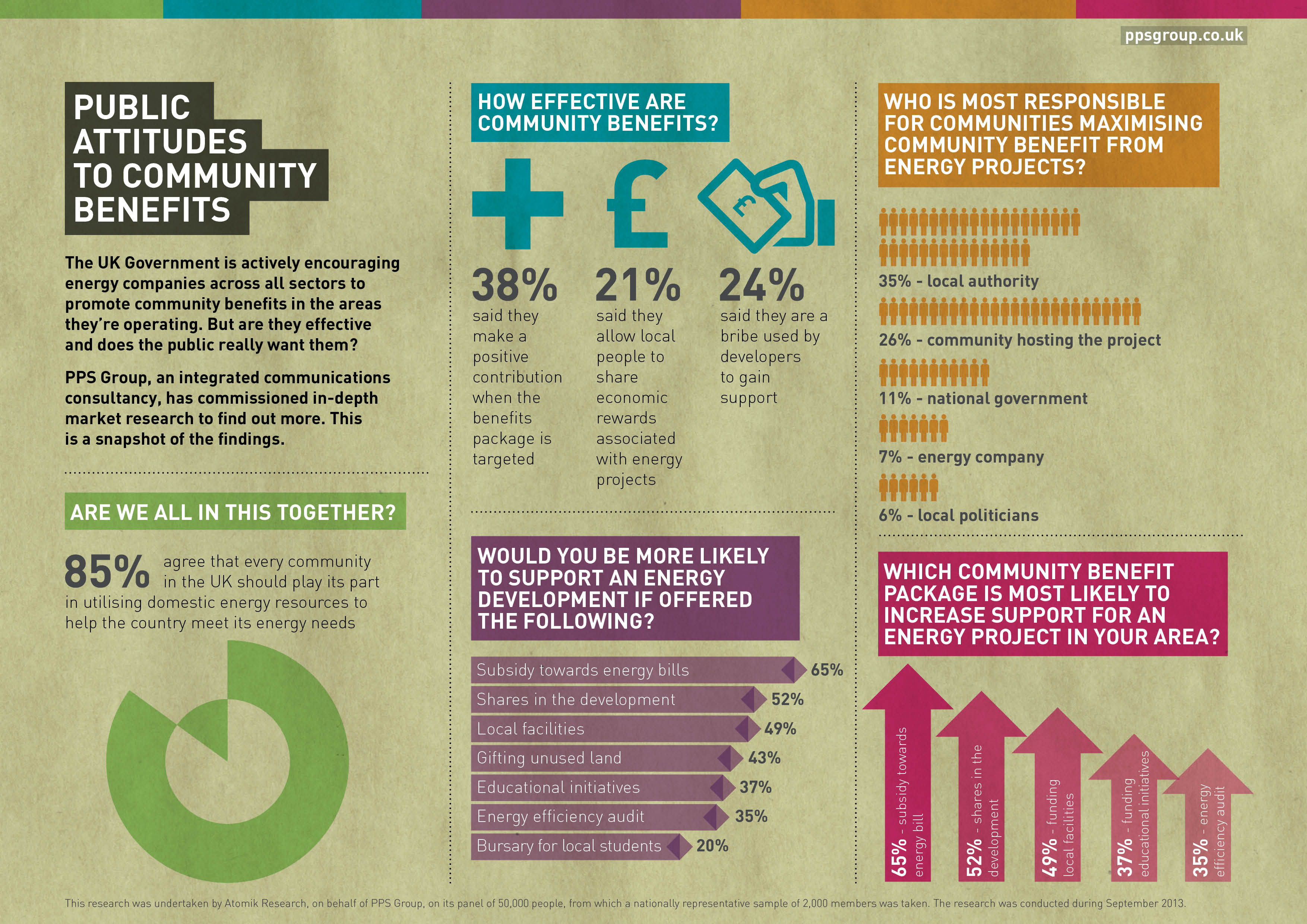 PPS community benefits infographic_007 (1).jpg
